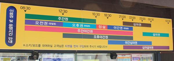 Ski ticket hours at Yongpyong
