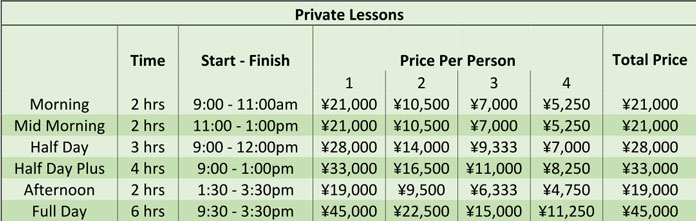 Action Snow Sports Madarao Private lesson rates 2018-2019