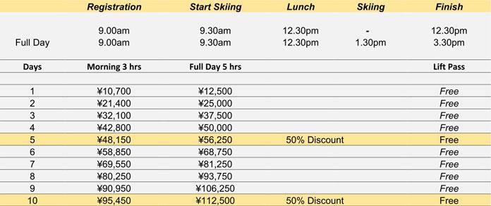 Action Snow Sports Madarao Tanuki Kids Rates 2018-2019